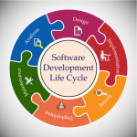 Software development life cycle models and the complete methodology